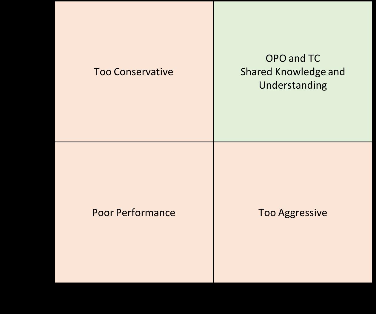 OPOTCincentive1